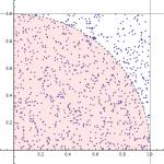 Pi mit Monte-Carlo-Simulation und Leibnitz-Formel berechnen