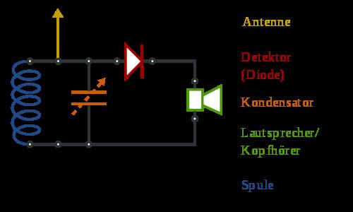Schaltplan eines Detektorempfängers.