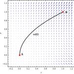 Kurvenintegral 2. Art berechnen